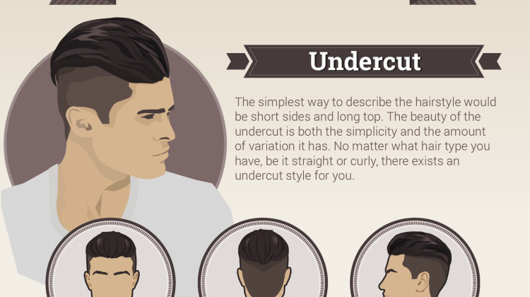 Side Part Hairstyle The Pomades Blog
